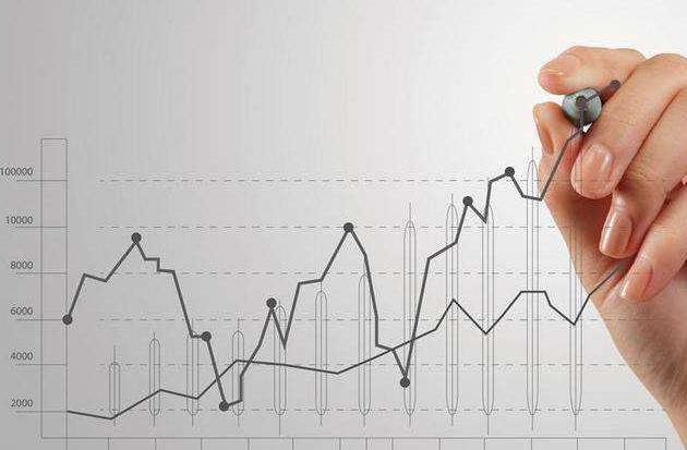 股票随机指标kdj怎么使用