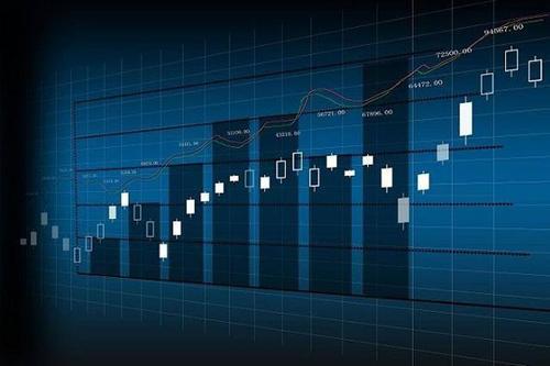 选股有什么技巧?第二天必涨选股用什么指标?