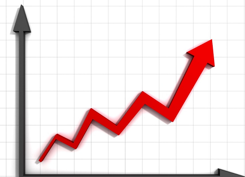 石油行业逆市上涨-创业板指跌逾4%