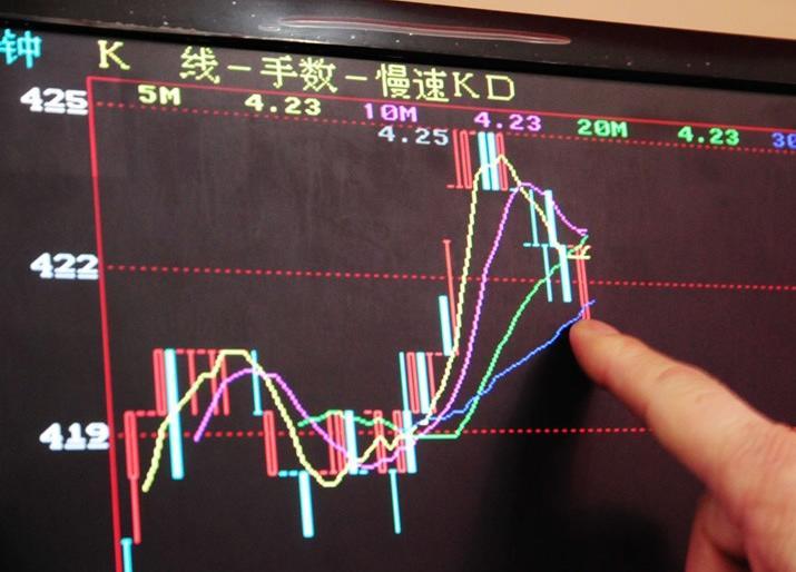 如何看K线图_早晨之星k线有几种图形