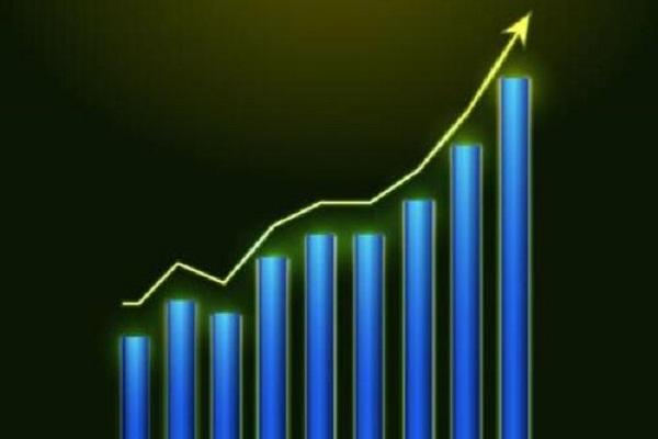 股票买进时机有哪些?股票加仓买进信号是什么?